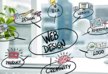 Photo of Web Design Dubai