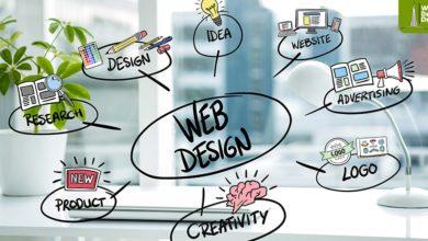 Photo of Web Design Dubai