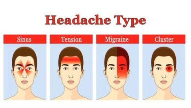 Photo of Change Your Lifestyle to Manage Migraines