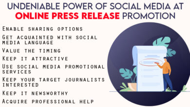 Photo of Undeniable Power of Social Media at Online Press Release Promotion
