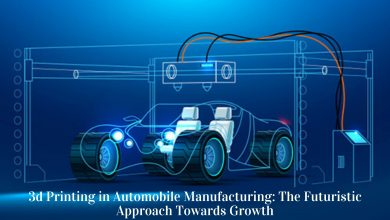 Photo of 3d Printing in Automobile Manufacturing: The Futuristic Approach Towards Growth