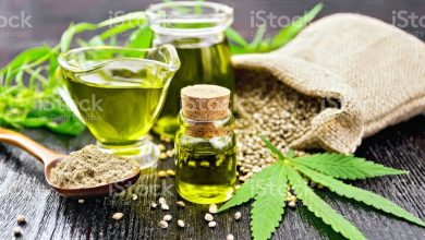 Photo of 6 Unique Things to Know About CBD in Skincare!