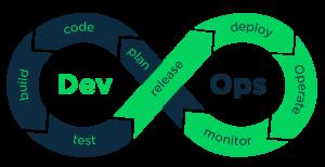 Is Learning DevOps a good career in 2021?