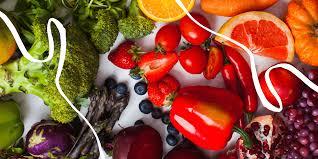 Vitamin B Deficiency , Benefits of Vitamin C & Vitamin D
