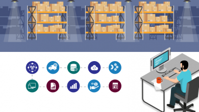 Photo of Manage Multi-channel E-commerce In One Online Order Management Software